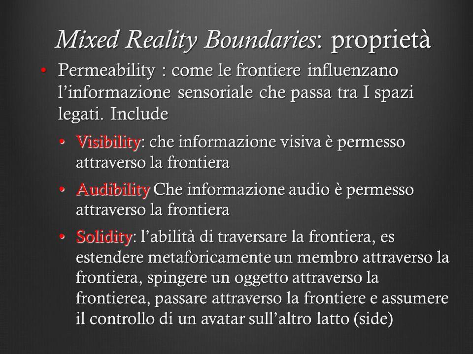 Mixed Reality Boundaries : proprietà Permeability : come le frontiere influenzano linformazione sensoriale che passa tra I spazi legati. IncludePermea