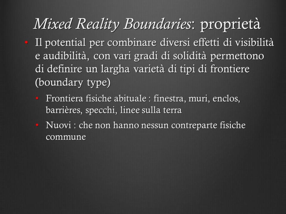 Mixed Reality Boundaries : proprietà Il potential per combinare diversi effetti di visibilità e audibilità, con vari gradi di solidità permettono di d