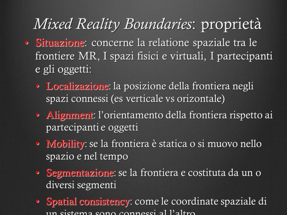Mixed Reality Boundaries : proprietà Situazione: concerne la relatione spaziale tra le frontiere MR, I spazi fisici e virtuali, I partecipanti e gli o