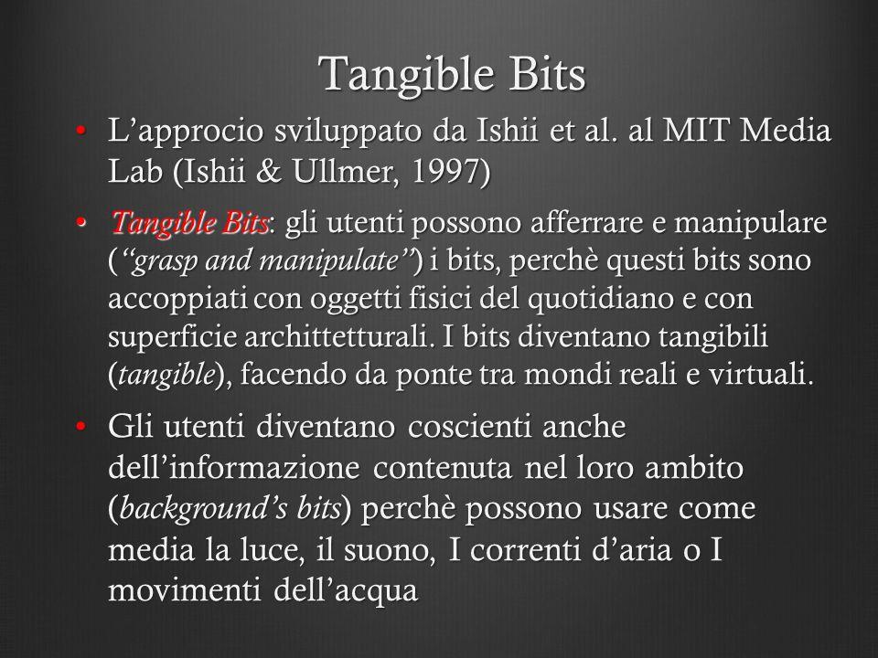 Tangible Bits Lapprocio sviluppato da Ishii et al. al MIT Media Lab (Ishii & Ullmer, 1997)Lapprocio sviluppato da Ishii et al. al MIT Media Lab (Ishii