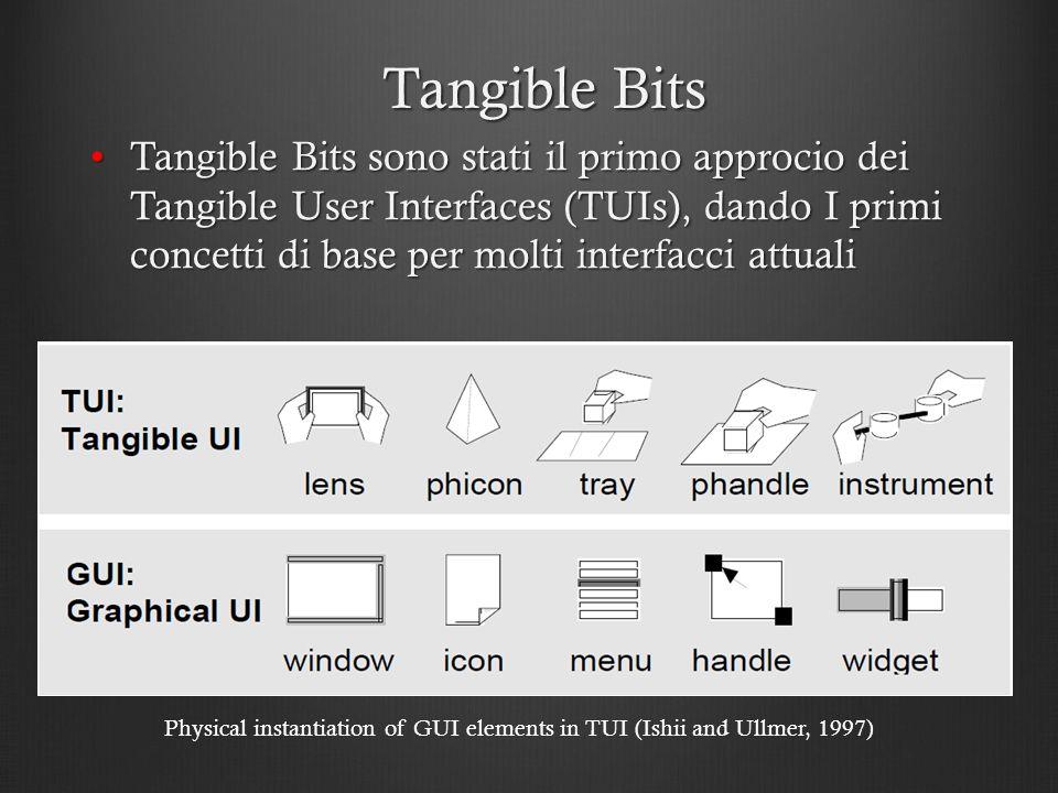 Tangible Bits Tangible Bits sono stati il primo approcio dei Tangible User Interfaces (TUIs), dando I primi concetti di base per molti interfacci attu