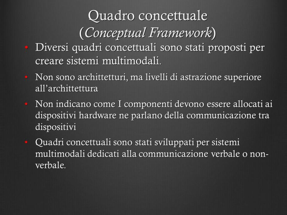 Quadro concettuale ( Conceptual Framework ) Diversi quadri concettuali sono stati proposti per creare sistemi multimodali.Diversi quadri concettuali s