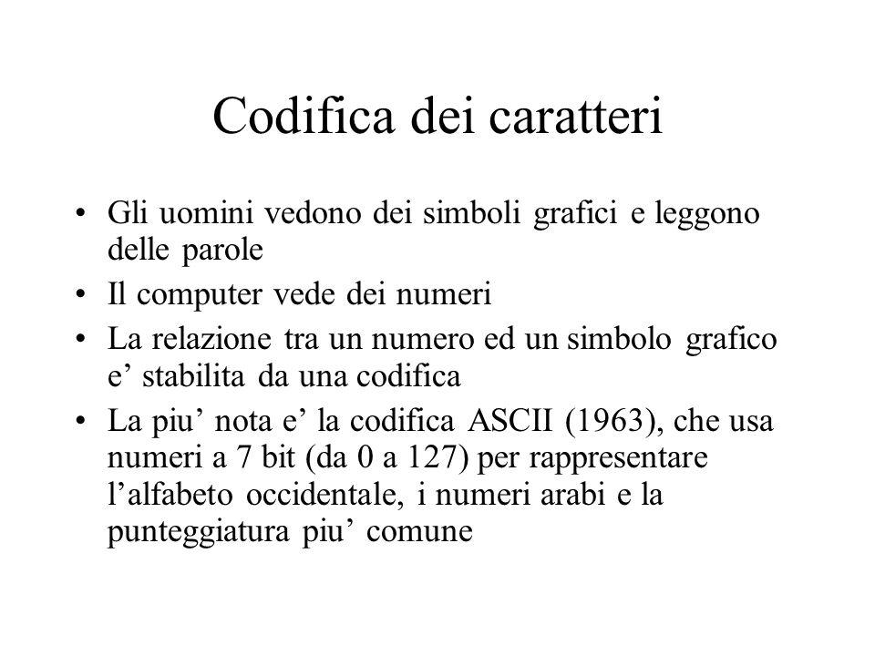 Codifica dei caratteri Gli uomini vedono dei simboli grafici e leggono delle parole Il computer vede dei numeri La relazione tra un numero ed un simbo