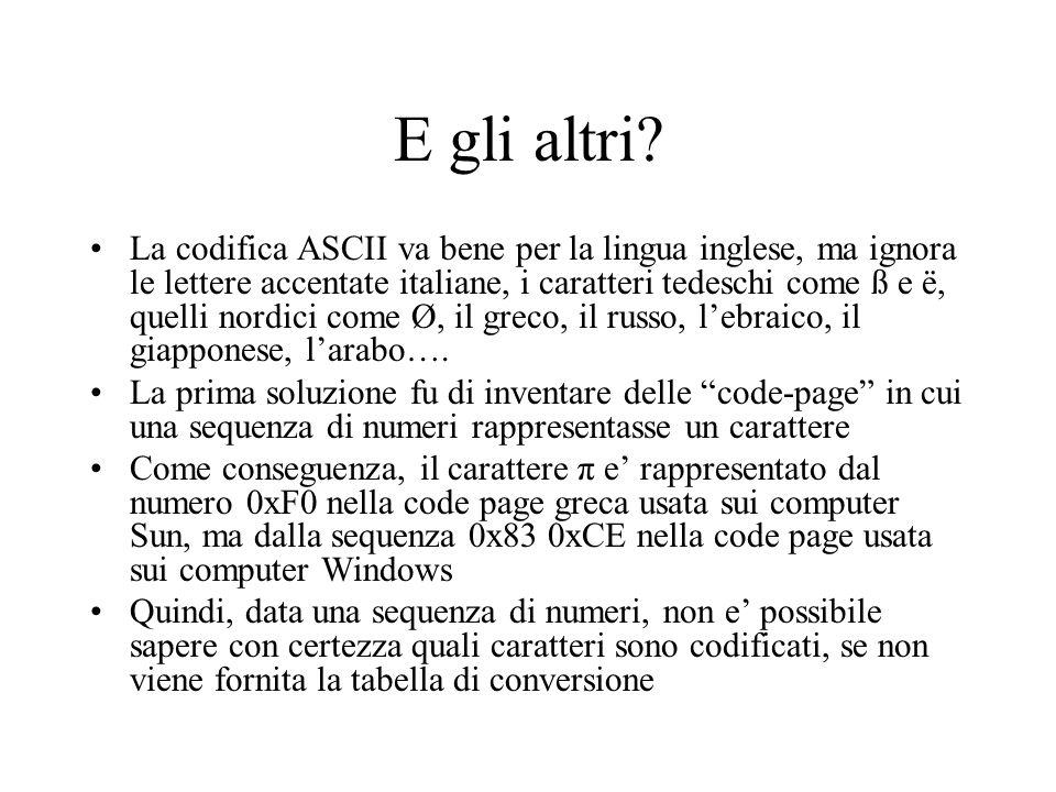 E gli altri? La codifica ASCII va bene per la lingua inglese, ma ignora le lettere accentate italiane, i caratteri tedeschi come ß e ë, quelli nordici