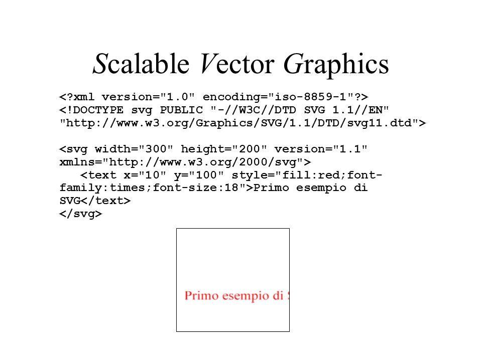 Scalable Vector Graphics Primo esempio di SVG