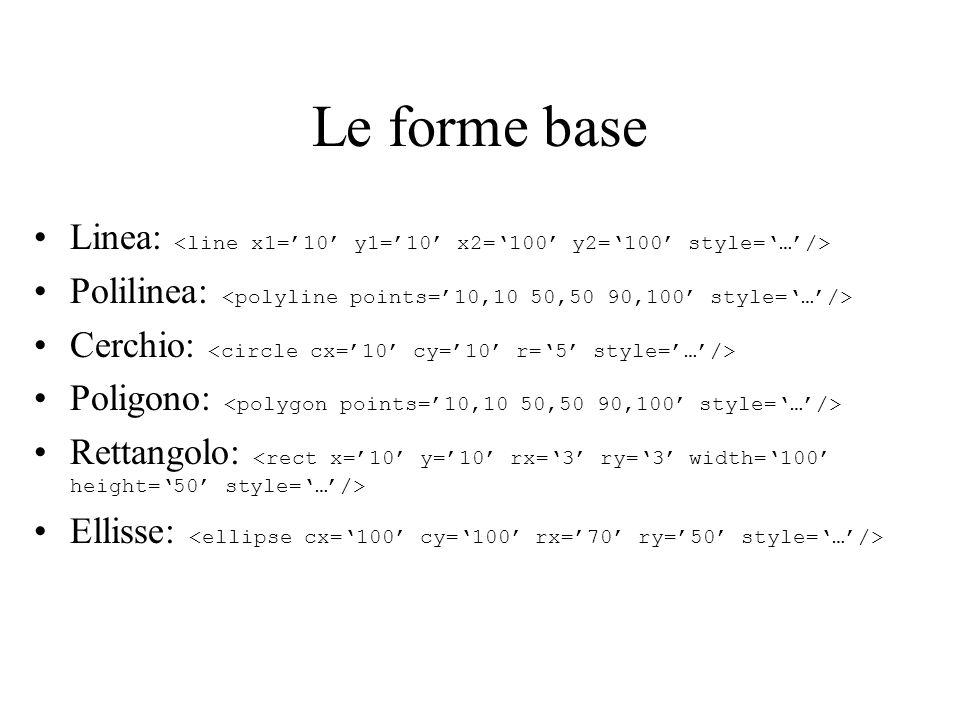 Le forme base Linea: Polilinea: Cerchio: Poligono: Rettangolo: Ellisse: