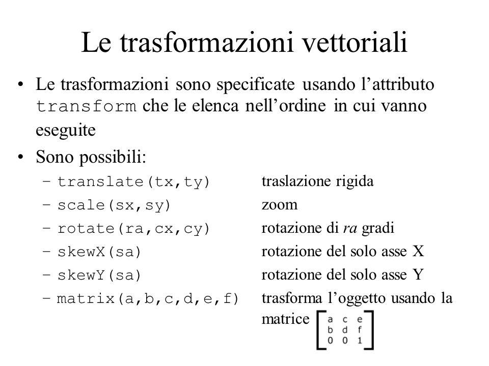 Le trasformazioni vettoriali Le trasformazioni sono specificate usando lattributo transform che le elenca nellordine in cui vanno eseguite Sono possib