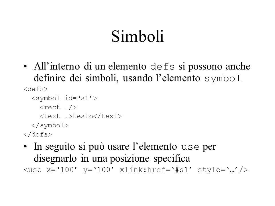 Simboli Allinterno di un elemento defs si possono anche definire dei simboli, usando lelemento symbol testo In seguito si può usare lelemento use per