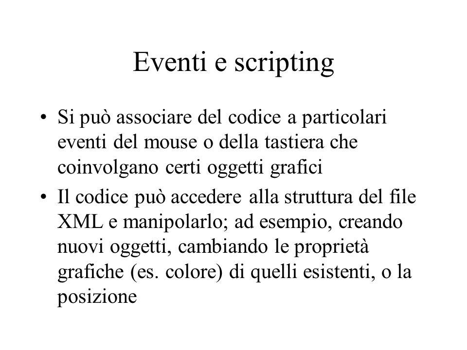 Eventi e scripting Si può associare del codice a particolari eventi del mouse o della tastiera che coinvolgano certi oggetti grafici Il codice può acc
