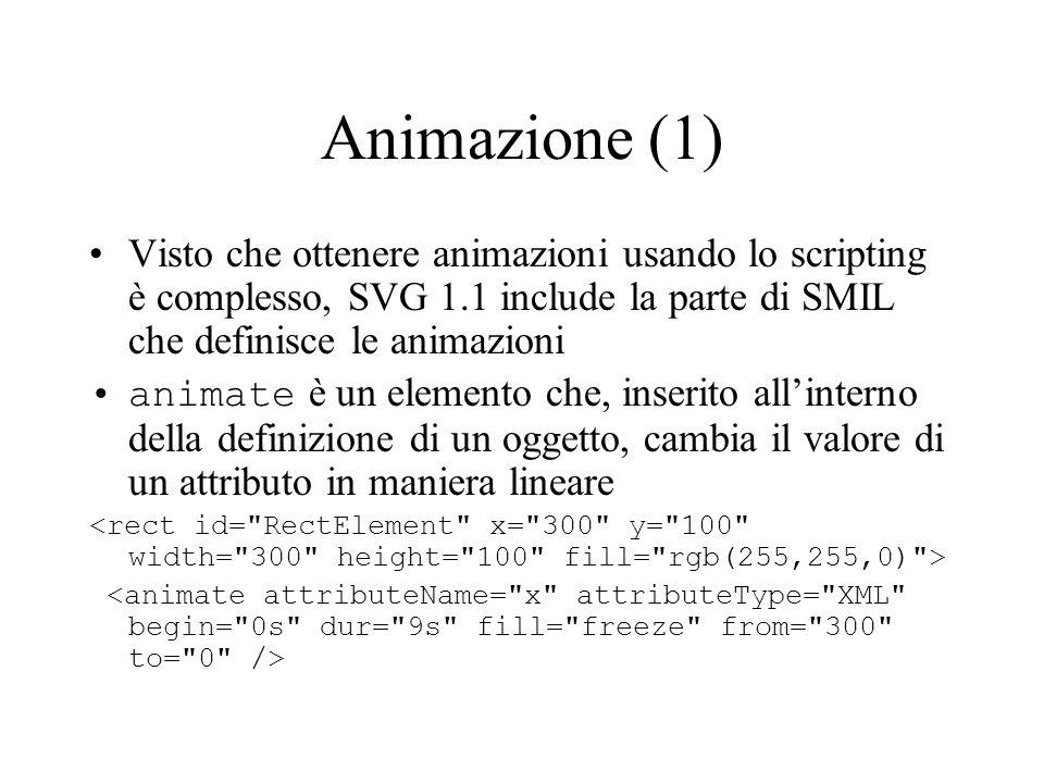Animazione (1) Visto che ottenere animazioni usando lo scripting è complesso, SVG 1.1 include la parte di SMIL che definisce le animazioni animate è u