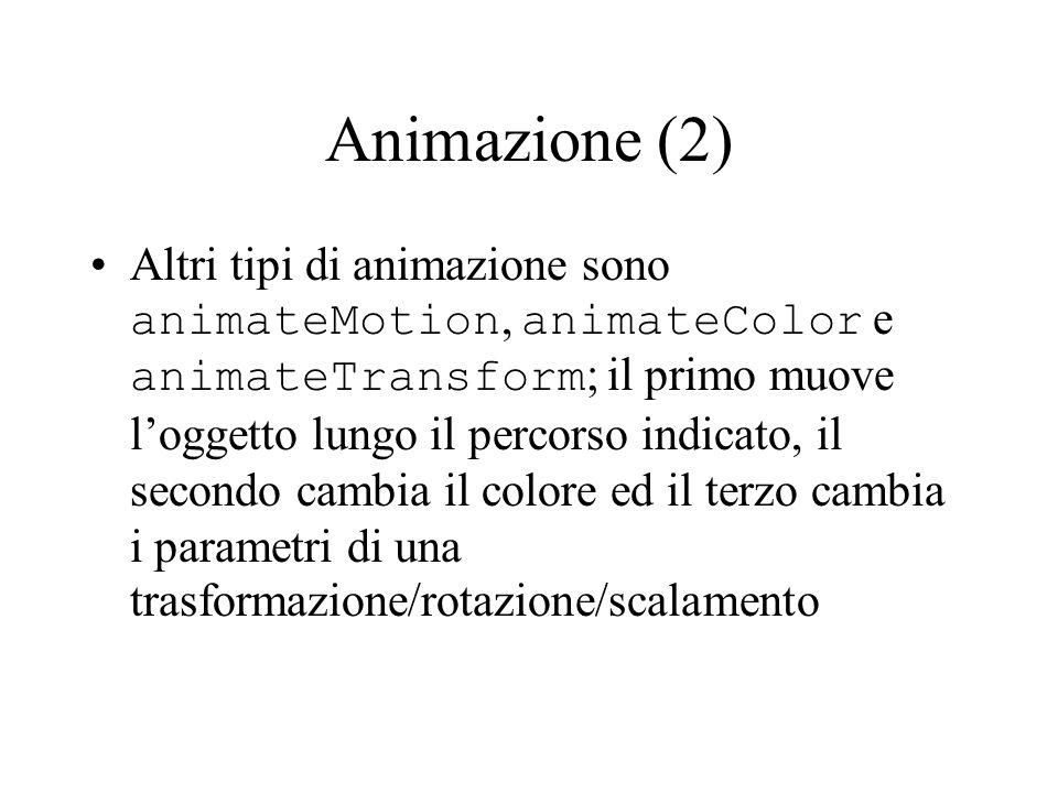 Animazione (2) Altri tipi di animazione sono animateMotion, animateColor e animateTransform ; il primo muove loggetto lungo il percorso indicato, il s
