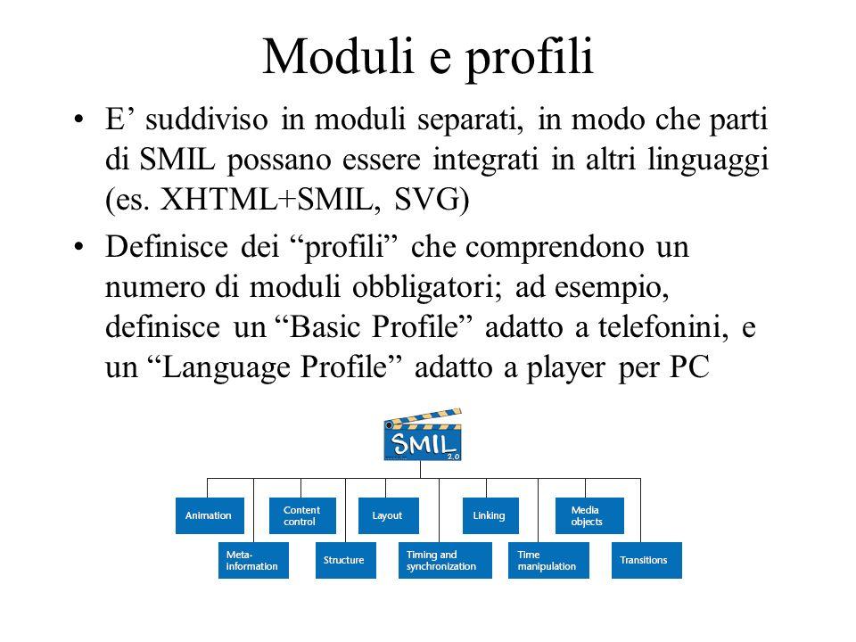 Moduli e profili E suddiviso in moduli separati, in modo che parti di SMIL possano essere integrati in altri linguaggi (es. XHTML+SMIL, SVG) Definisce