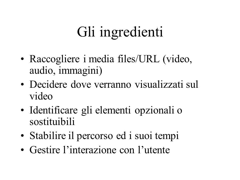 Gli ingredienti Raccogliere i media files/URL (video, audio, immagini) Decidere dove verranno visualizzati sul video Identificare gli elementi opziona