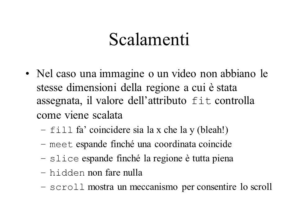 Scalamenti Nel caso una immagine o un video non abbiano le stesse dimensioni della regione a cui è stata assegnata, il valore dellattributo fit contro