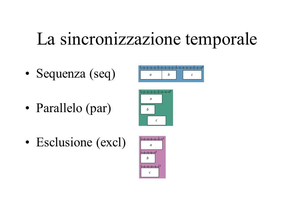 La sincronizzazione temporale Sequenza (seq) Parallelo (par) Esclusione (excl)