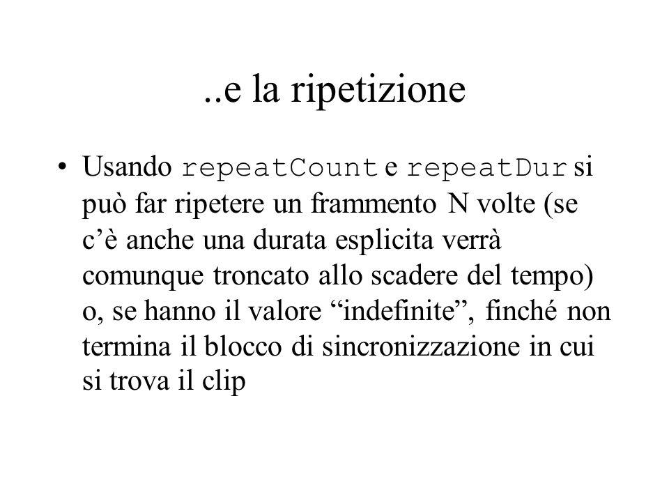 ..e la ripetizione Usando repeatCount e repeatDur si può far ripetere un frammento N volte (se cè anche una durata esplicita verrà comunque troncato a