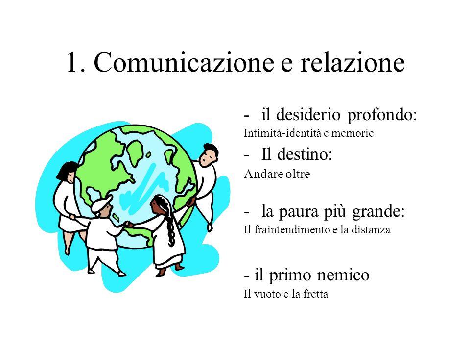 1. Comunicazione e relazione Cosa è comunicare Perché comunichiamo Da quando comunichiamo