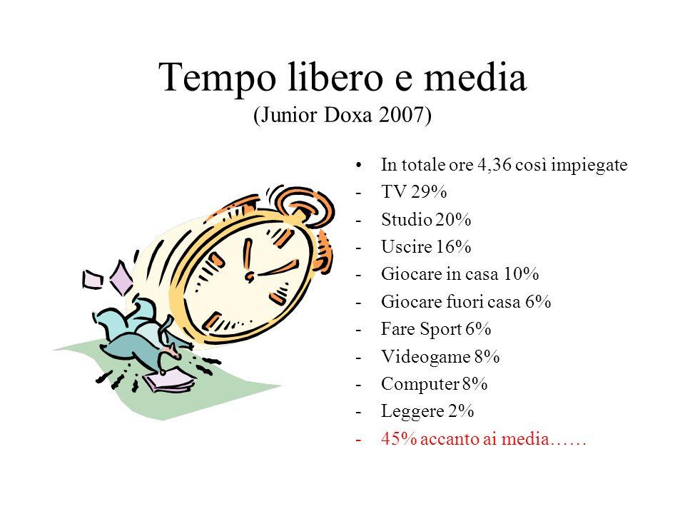 Fruizione dei media nei ragazzi Prevalentemente TV per 2,30 h/d 44% uso di diversi media per 5,15 h/d 25% solo Tv per 4 h/d 21% specializzati nelluso