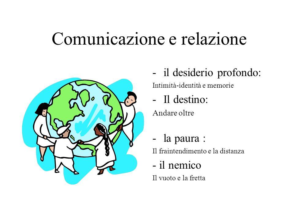 Comunicazione e relazione Cosa è comunicare? Perché comunichiamo? Da quando comunichiamo? le nuove tecnologie digitali stanno determinando fondamental
