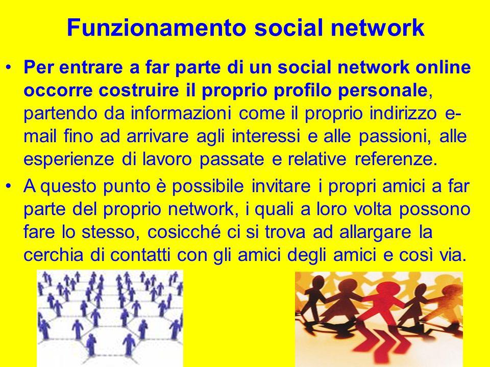 Funzionamento social network Per entrare a far parte di un social network online occorre costruire il proprio profilo personale, partendo da informazioni come il proprio indirizzo e- mail fino ad arrivare agli interessi e alle passioni, alle esperienze di lavoro passate e relative referenze.