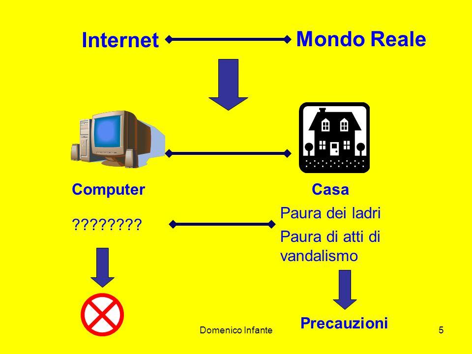 Internet Mondo Reale ComputerCasa Paura dei ladri Paura di atti di vandalismo Precauzioni .