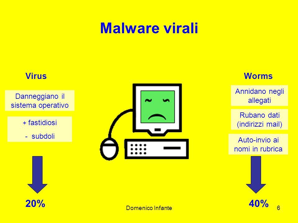 Malware virali VirusWorms Danneggiano il sistema operativo + fastidiosi - subdoli Annidano negli allegati Rubano dati (indirizzi mail) Auto-invio ai nomi in rubrica 20%40% 6Domenico Infante