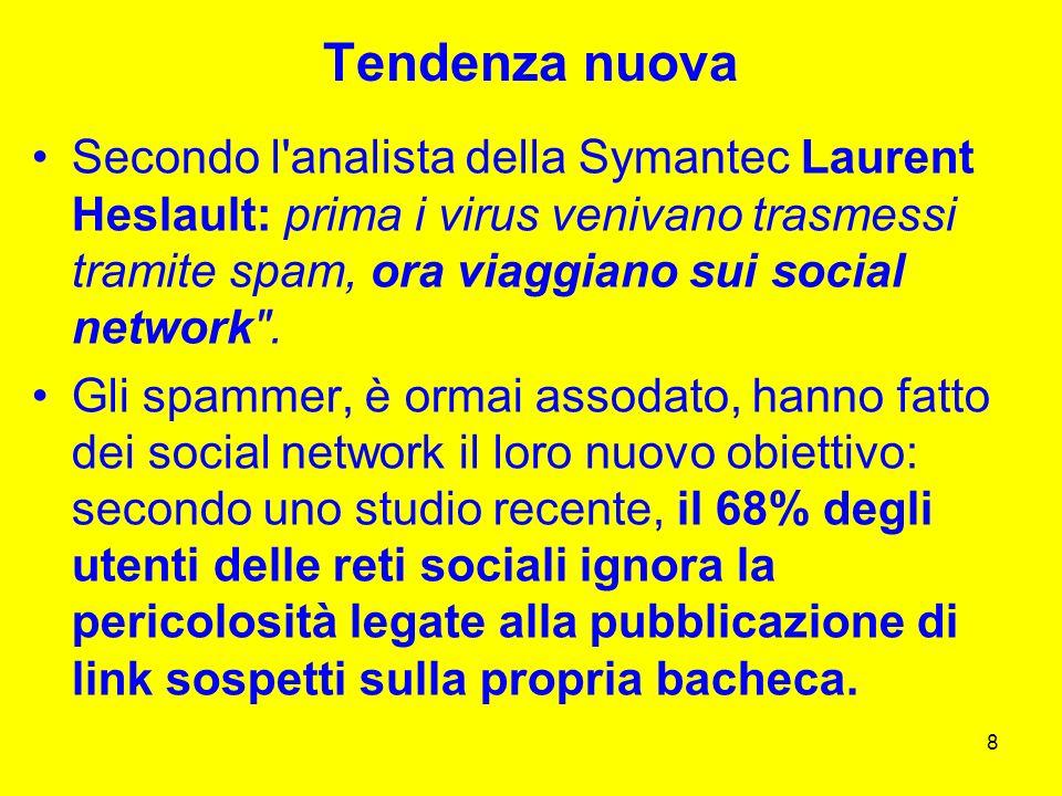 Tendenza nuova Secondo l analista della Symantec Laurent Heslault: prima i virus venivano trasmessi tramite spam, ora viaggiano sui social network .