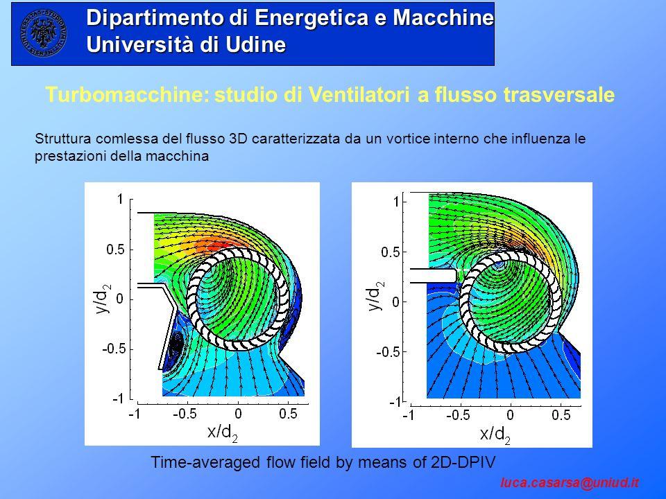 Turbomacchine: studio di Ventilatori a flusso trasversale Struttura comlessa del flusso 3D caratterizzata da un vortice interno che influenza le prest