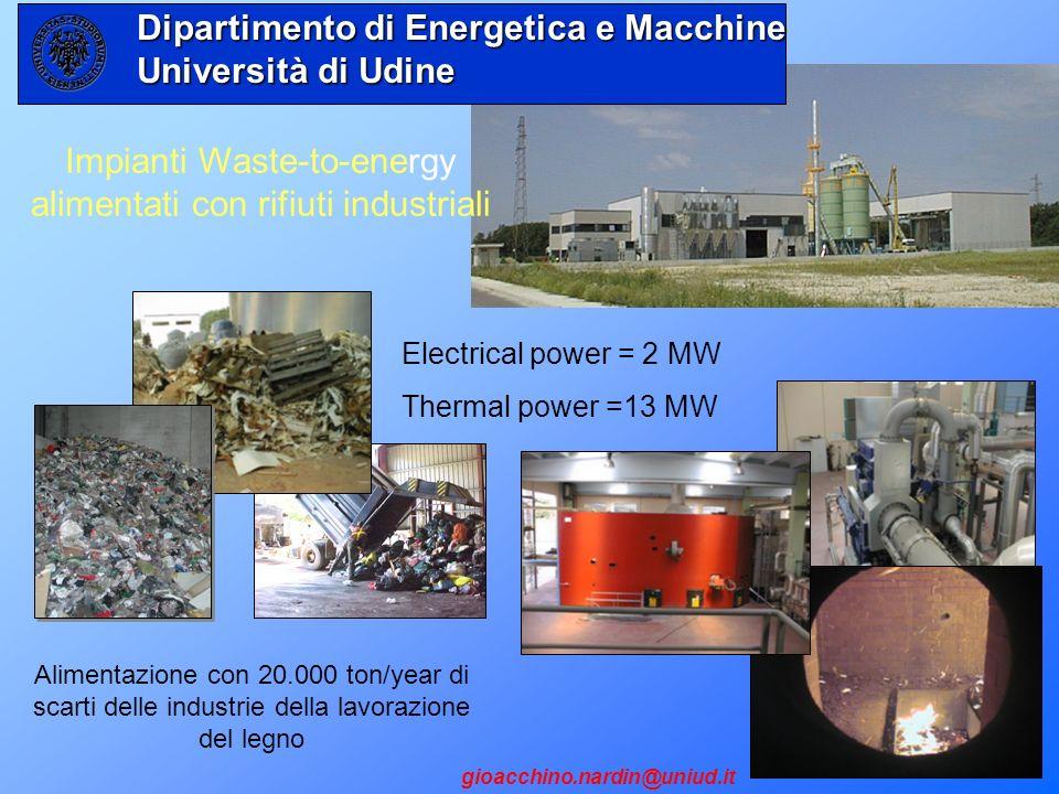 Alimentazione con 20.000 ton/year di scarti delle industrie della lavorazione del legno Impianti Waste-to-energy alimentati con rifiuti industriali El