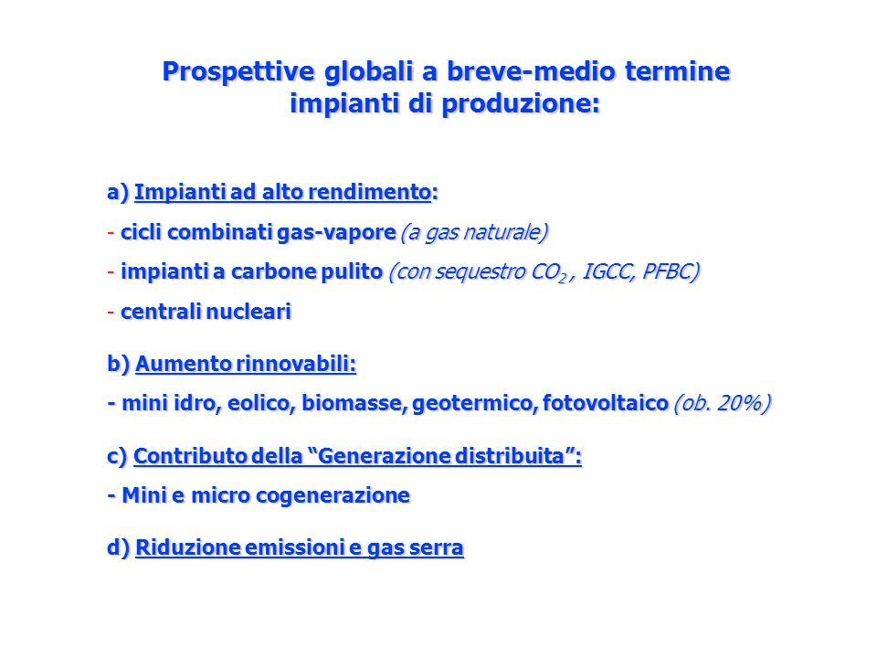 Prospettive globali a breve-medio termine impianti di produzione: a) Impianti ad alto rendimento: - cicli combinati gas-vapore (a gas naturale) - impi