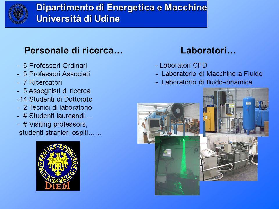 Dipartimento di Energetica e Macchine Università di Udine Personale di ricerca… - 6 Professori Ordinari - 5 Professori Associati - 7 Ricercatori - 5 A