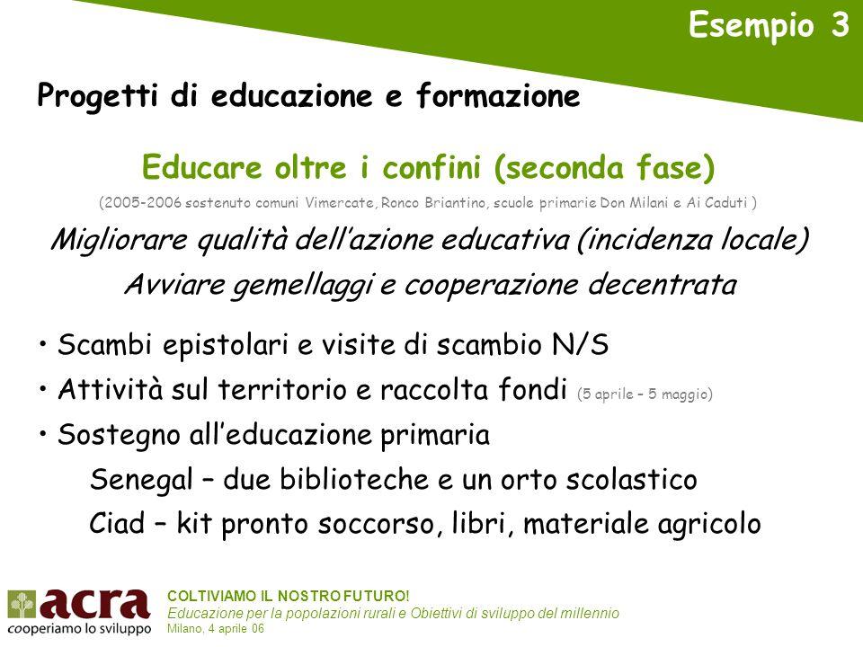 COLTIVIAMO IL NOSTRO FUTURO! Educazione per la popolazioni rurali e Obiettivi di sviluppo del millennio Milano, 4 aprile 06 Educare oltre i confini (s