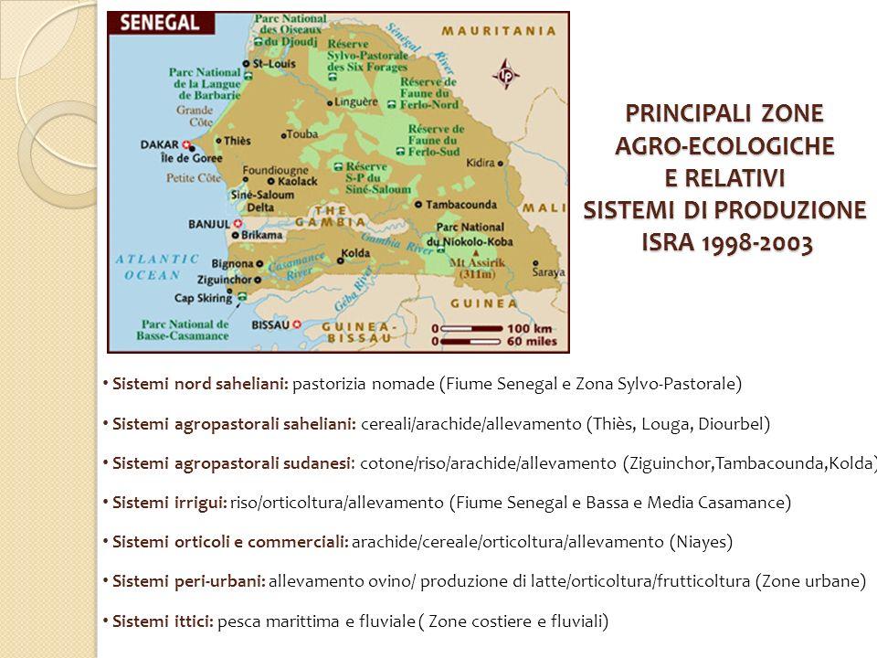 PRINCIPALI ZONE AGRO-ECOLOGICHE E RELATIVI SISTEMI DI PRODUZIONE ISRA 1998-2003 Sistemi nord saheliani: pastorizia nomade (Fiume Senegal e Zona Sylvo-