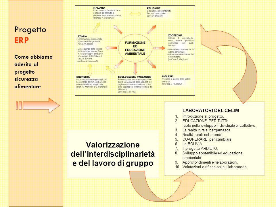 Progetto ERP Come abbiamo aderito al progetto sicurezza alimentare Valorizzazione dellinterdisciplinarietà e del lavoro di gruppo LABORATORI DEL CELIM 1.