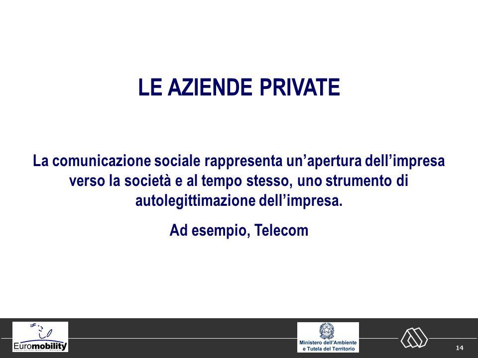 14 LE AZIENDE PRIVATE La comunicazione sociale rappresenta unapertura dellimpresa verso la società e al tempo stesso, uno strumento di autolegittimazione dellimpresa.