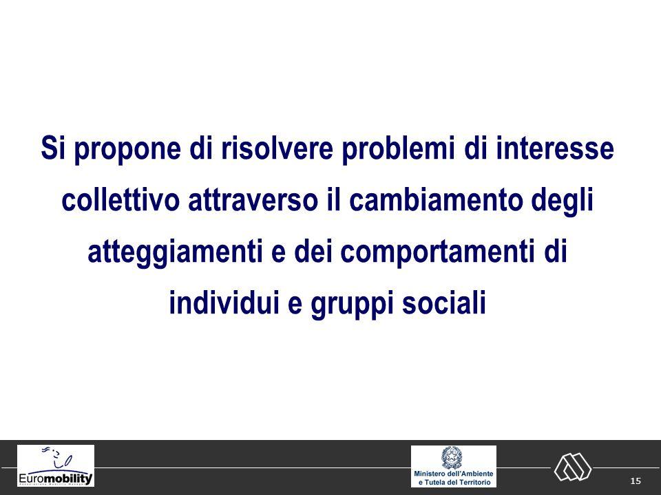 15 Si propone di risolvere problemi di interesse collettivo attraverso il cambiamento degli atteggiamenti e dei comportamenti di individui e gruppi sociali