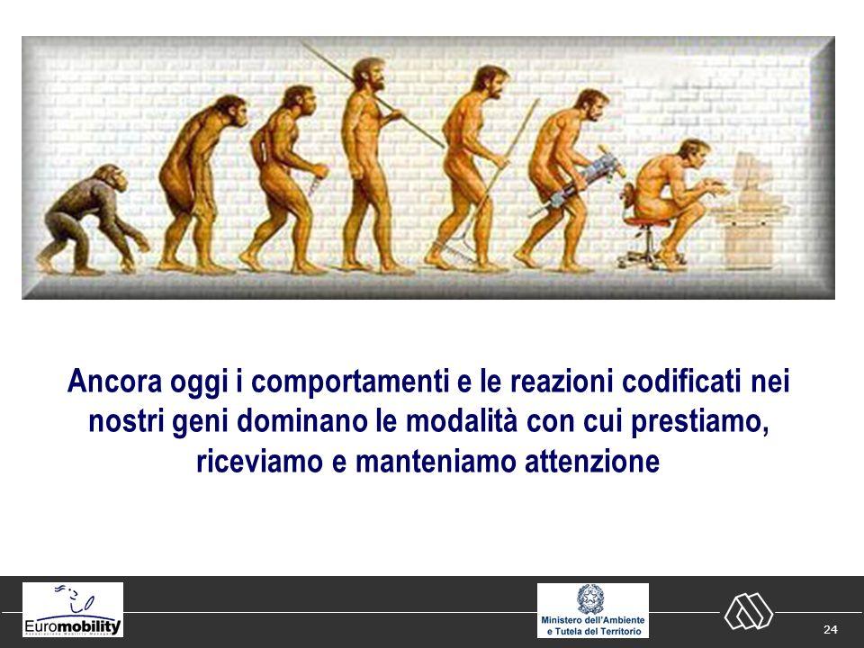 24 Ancora oggi i comportamenti e le reazioni codificati nei nostri geni dominano le modalità con cui prestiamo, riceviamo e manteniamo attenzione