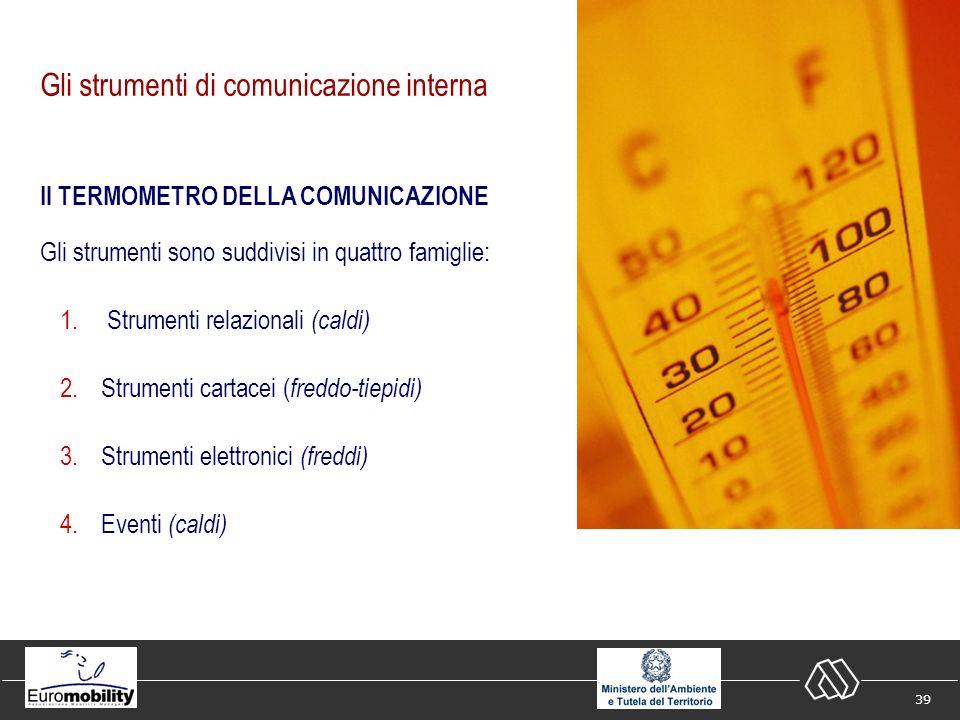 39 Il TERMOMETRO DELLA COMUNICAZIONE Gli strumenti di comunicazione interna Gli strumenti sono suddivisi in quattro famiglie: 1.