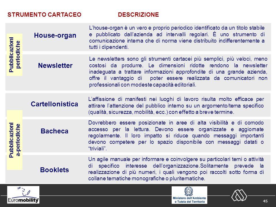 45 STRUMENTO CARTACEODESCRIZIONE Lhouse-organ è un vero e proprio periodico identificato da un titolo stabile e pubblicato dallazienda ad intervalli regolari.