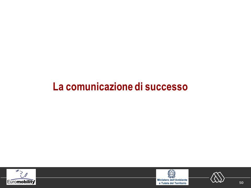 50 La comunicazione di successo