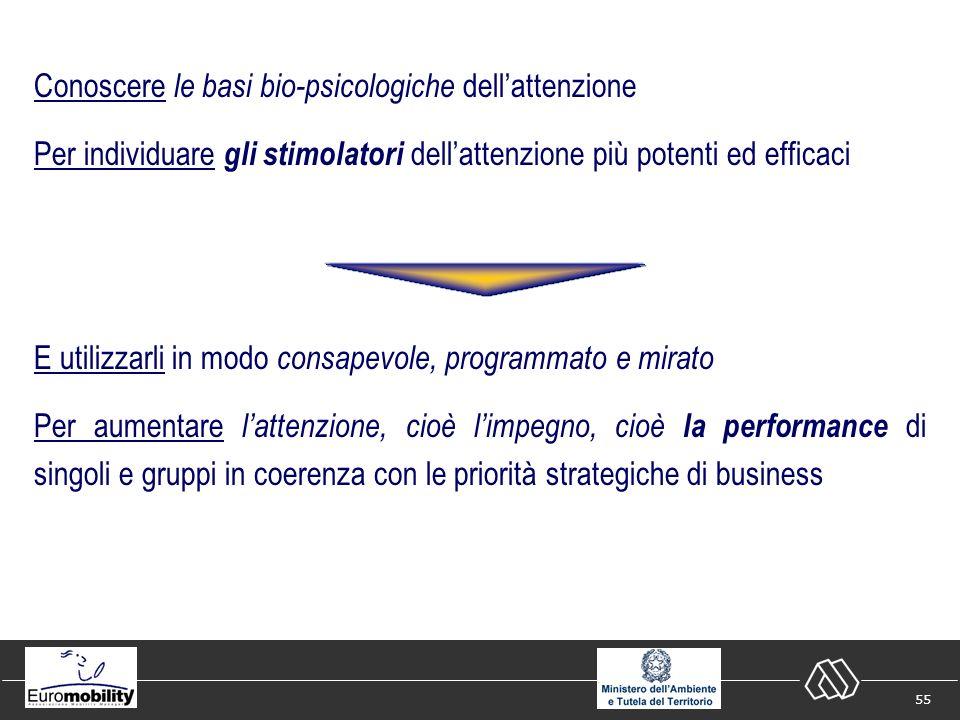 55 Conoscere le basi bio-psicologiche dellattenzione Per individuare gli stimolatori dellattenzione più potenti ed efficaci E utilizzarli in modo consapevole, programmato e mirato Per aumentare lattenzione, cioè limpegno, cioè la performance di singoli e gruppi in coerenza con le priorità strategiche di business
