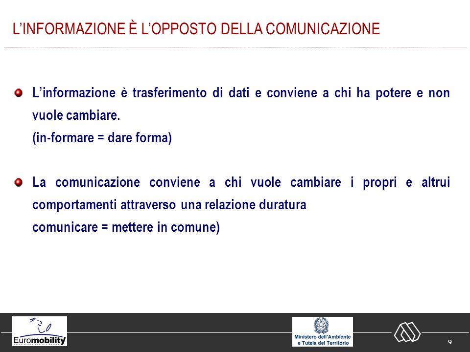 60 La comunicazione di sensibilizzazione SENSIBILIZZARE = + INFORMARE ATTIVARE GENERARE UN CAMBIAMENTO SU PROVOCARE UNAZIONE