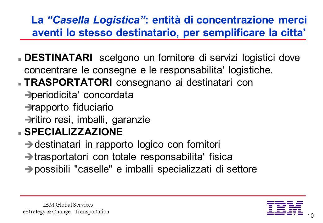 10 IBM Global Services eStrategy & Change –Transportation La Casella Logistica: entità di concentrazione merci aventi lo stesso destinatario, per semplificare la citta n DESTINATARI scelgono un fornitore di servizi logistici dove concentrare le consegne e le responsabilita logistiche.