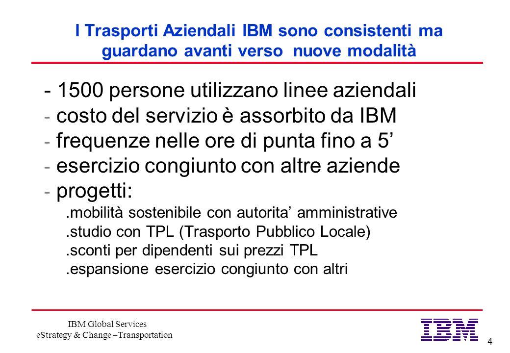 4 IBM Global Services eStrategy & Change –Transportation I Trasporti Aziendali IBM sono consistenti ma guardano avanti verso nuove modalità - 1500 per