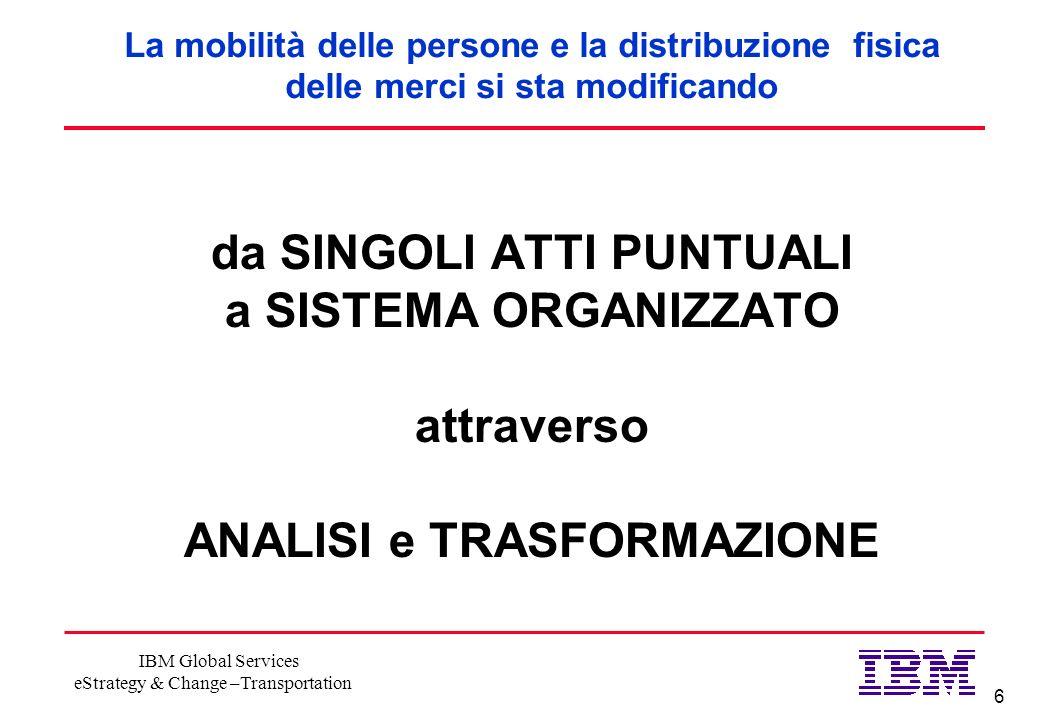 6 IBM Global Services eStrategy & Change –Transportation La mobilità delle persone e la distribuzione fisica delle merci si sta modificando da SINGOLI