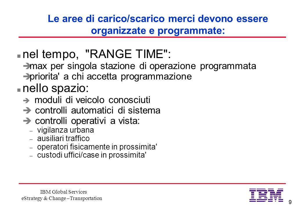 9 IBM Global Services eStrategy & Change –Transportation Le aree di carico/scarico merci devono essere organizzate e programmate: n nel tempo,