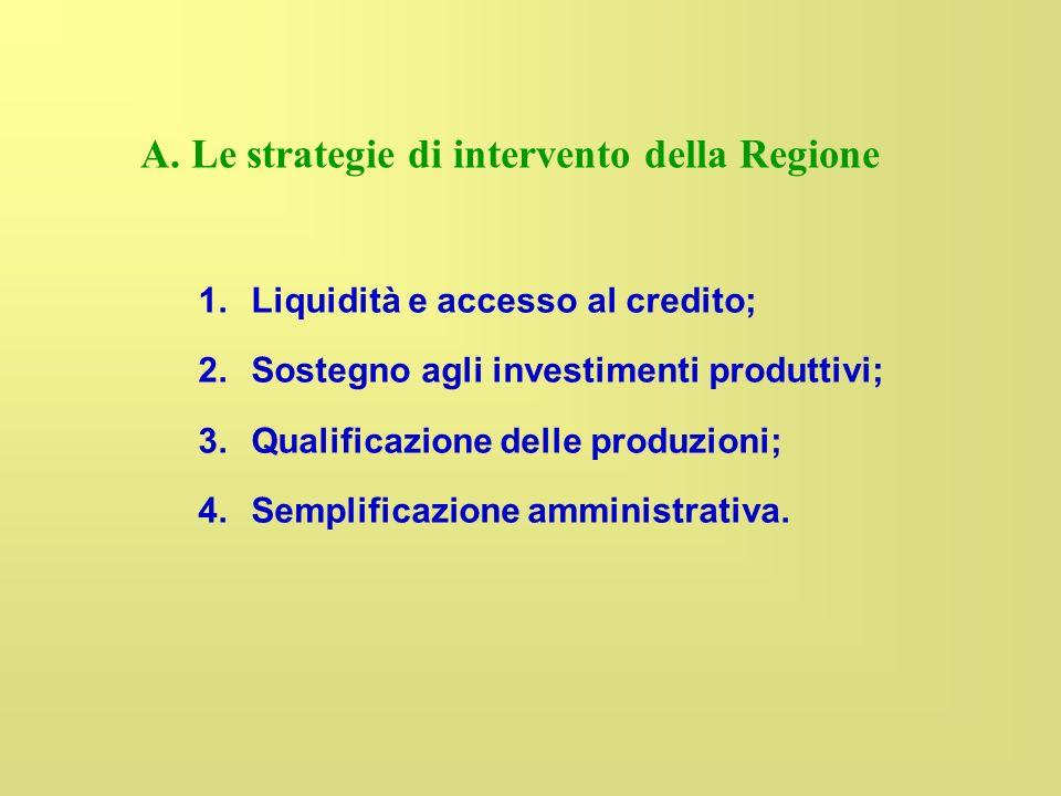 1.LIQUIDITÀ E ACCESSO AL CREDITO (1) Legge regionale 7 agosto 2009, n.