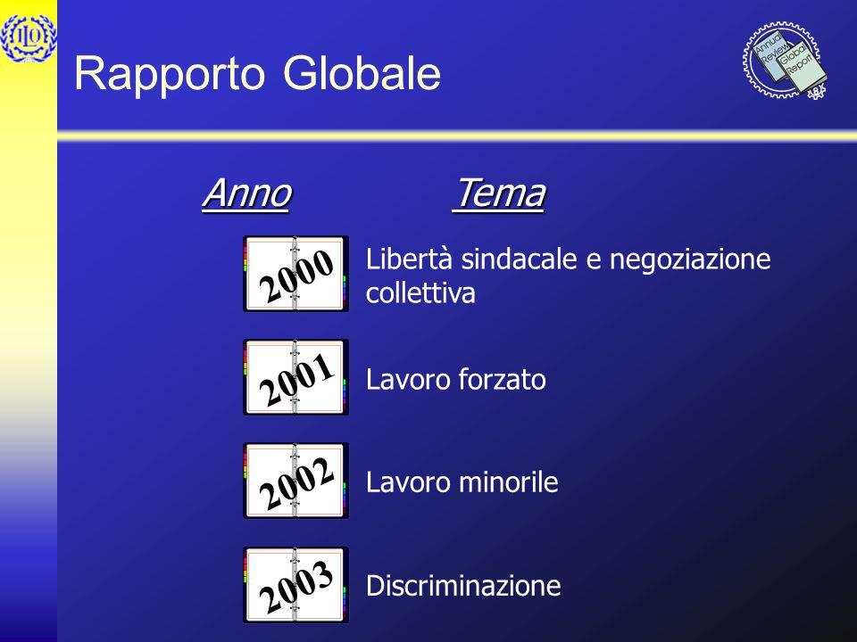 Rapporto Globale Tema 2000 Libertà sindacale e negoziazione collettiva Lavoro forzato 2001 Lavoro minorile 2002 Discriminazione 2003 Anno
