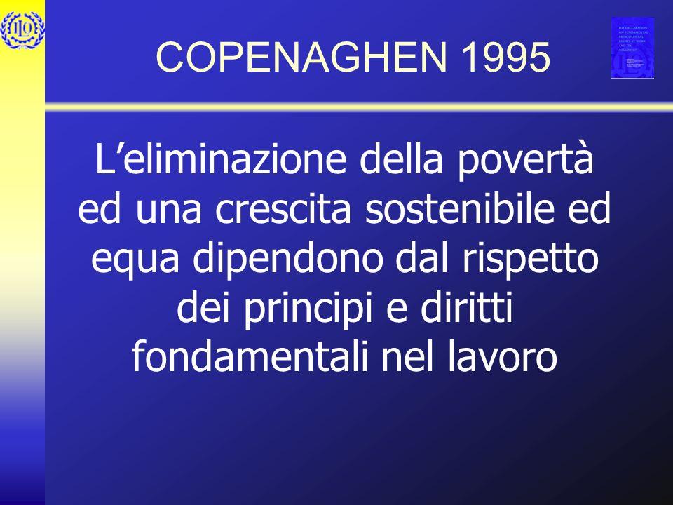 COPENAGHEN 1995 Leliminazione della povertà ed una crescita sostenibile ed equa dipendono dal rispetto dei principi e diritti fondamentali nel lavoro