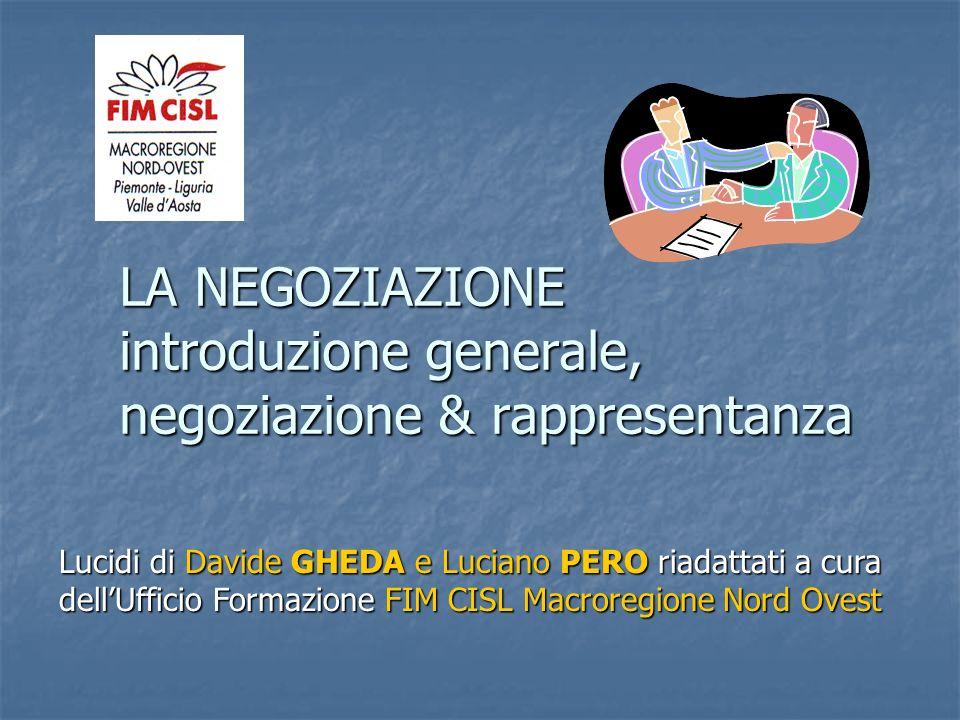 LA NEGOZIAZIONE introduzione generale, negoziazione & rappresentanza Lucidi di Davide GHEDA e Luciano PERO riadattati a cura dellUfficio Formazione FI